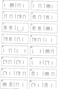 abit2
